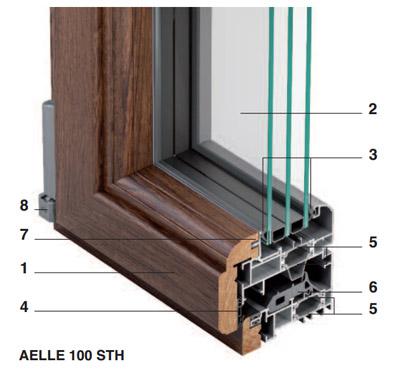 Finestre-in-Alluminio-Legno